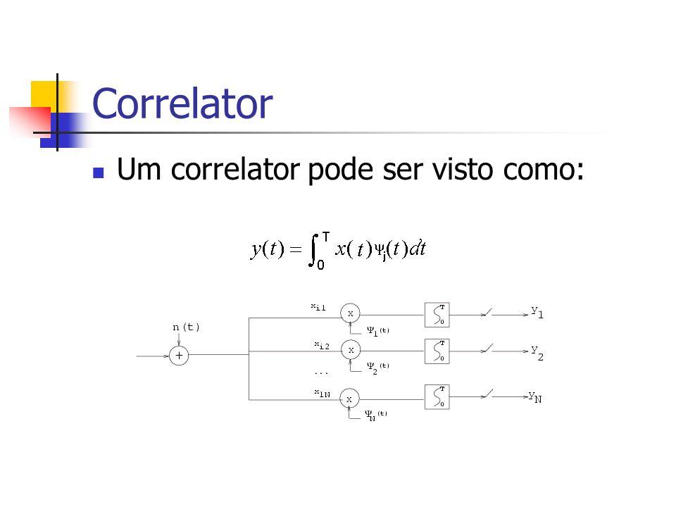 Filtro casado O diagrama básico de um filtro casado é apresentado abaixo, onde s(t) é o sinal, n(t) o ruído, x(t) o sinal contaminado pelo ruído e h(t) a função impulso do filtro.