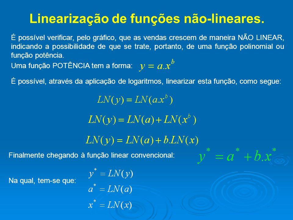 Linearização de funções não-lineares. É possível verificar, pelo gráfico, que as vendas crescem de maneira NÃO LINEAR, indicando a possibilidade de qu