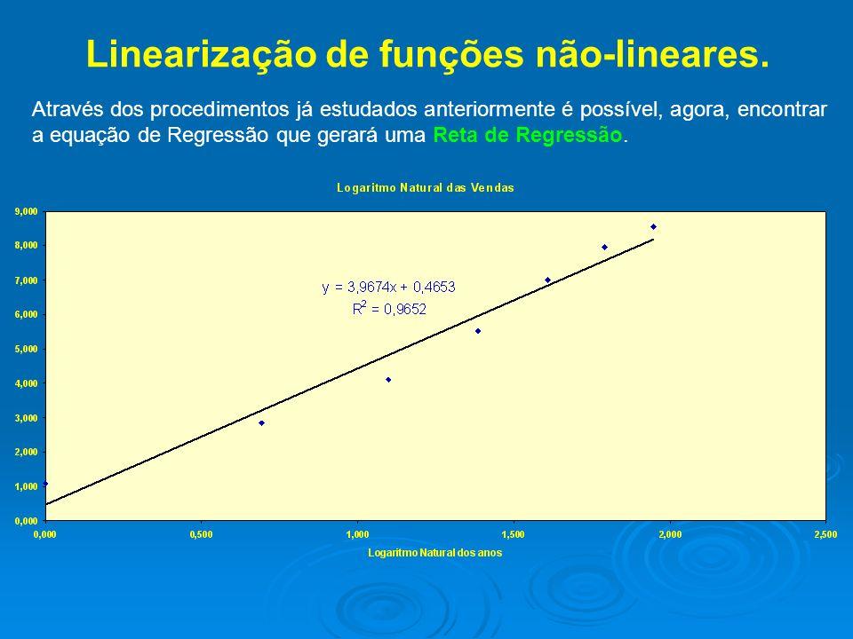 Linearização de funções não-lineares. Através dos procedimentos já estudados anteriormente é possível, agora, encontrar a equação de Regressão que ger