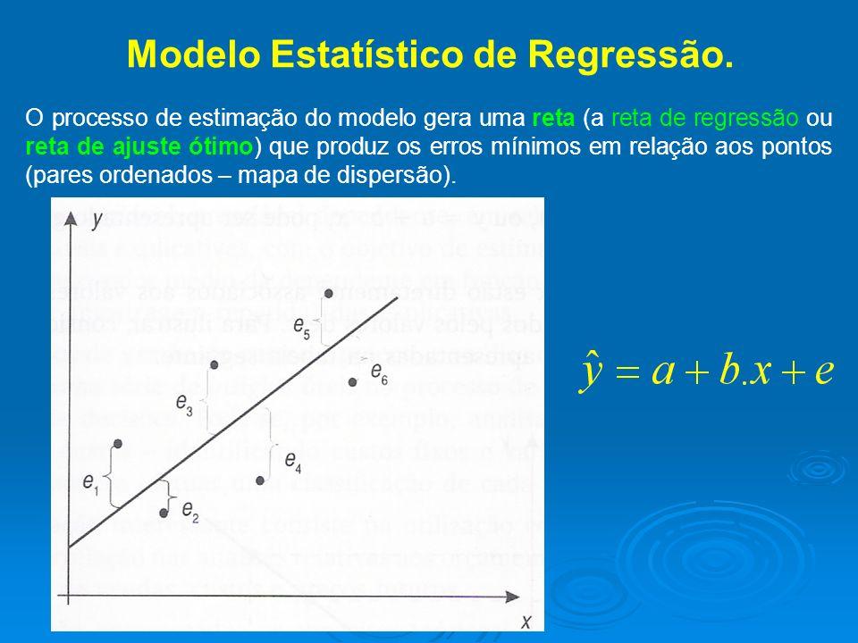 Modelo Estatístico de Regressão. O processo de estimação do modelo gera uma reta (a reta de regressão ou reta de ajuste ótimo) que produz os erros mín