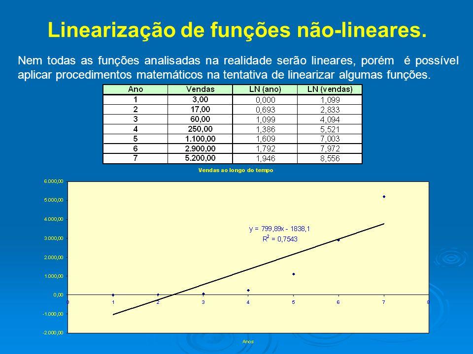 Linearização de funções não-lineares. Nem todas as funções analisadas na realidade serão lineares, porém é possível aplicar procedimentos matemáticos