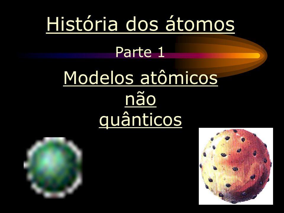 Toda matéria que o homem conhece é feita por átomos... (tabela periódica) Mas afinal, o que são os átomos??? Não divisível Unidade formadora da matéri