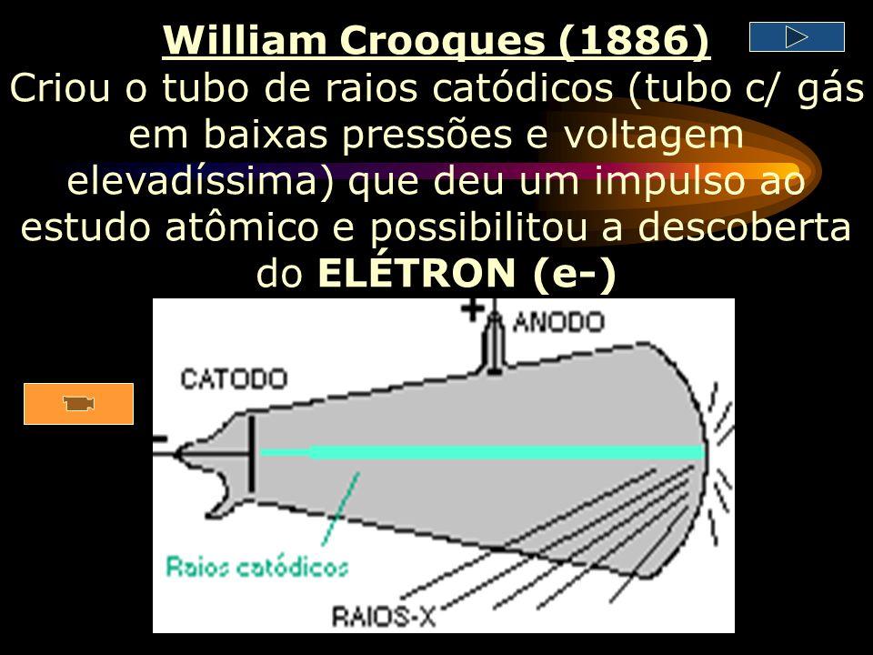 A história do átomo (e seus teorizadores) A evolução do modelo atômico se deu paralelamente ao avanço tecnológico e se ainda hoje nós não chegamos ao