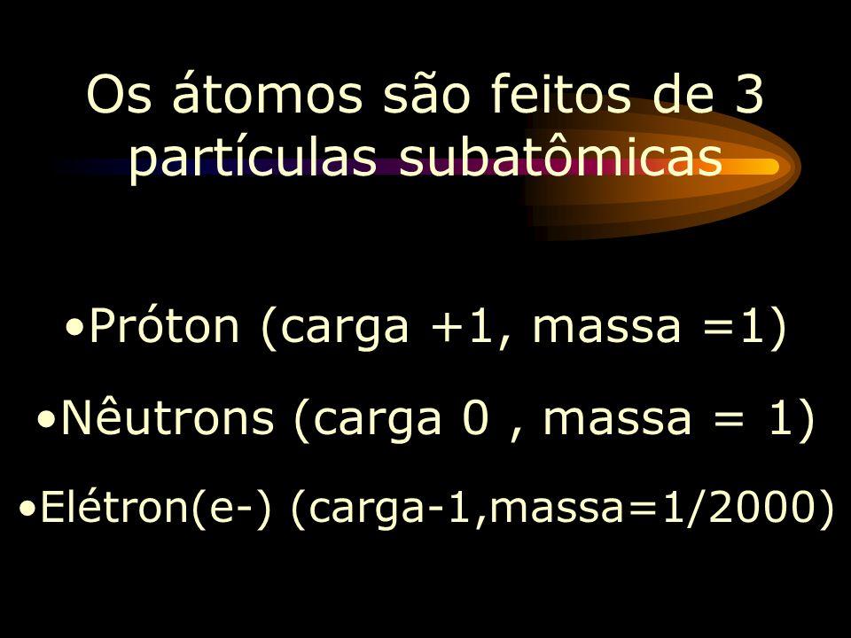 Chadwich(1932) Descobriu os nêutrons,partículas sem carga, nucleares,aos quais foram atribuídos a estabilidade do núcleo.