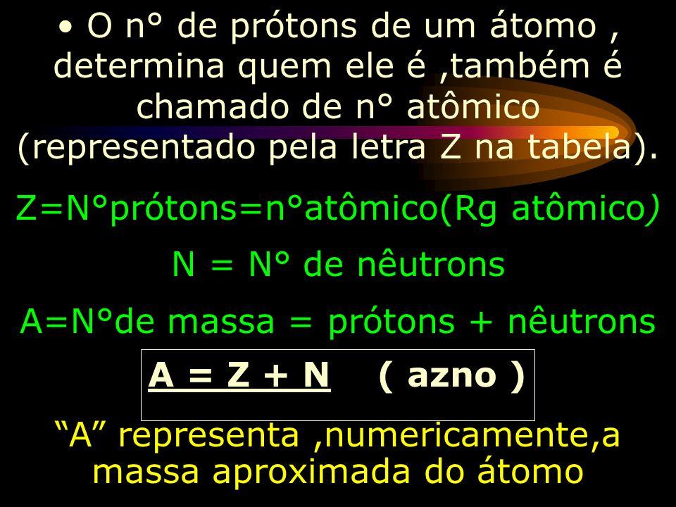 Admite-se que a estabilidade nuclear esteja ligada a relação N / P O H é o único átomo estável sem nêutrons Do 2 He ao 20 Ca a relação N /P = 1 Quanto