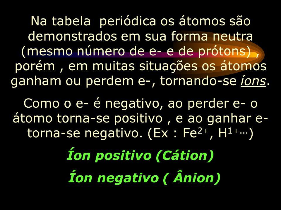 Isótopos (mesmo lugar na tabela)- átomos c/ o mesmo N°de prótons ( mesmo elemento ),e n° massa.A maioria dos elementos tem 2 ou+ isótopos.Ex: 1 1 H, 2