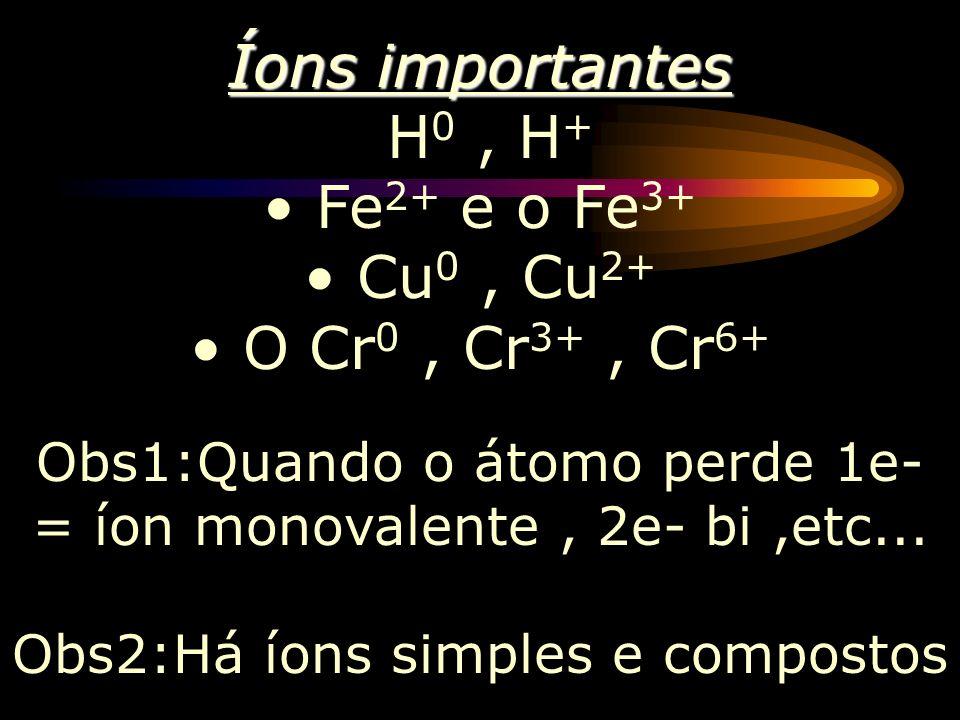 Na tabela periódica os átomos são demonstrados em sua forma neutra (mesmo número de e- e de prótons), porém, em muitas situações os átomos ganham ou p