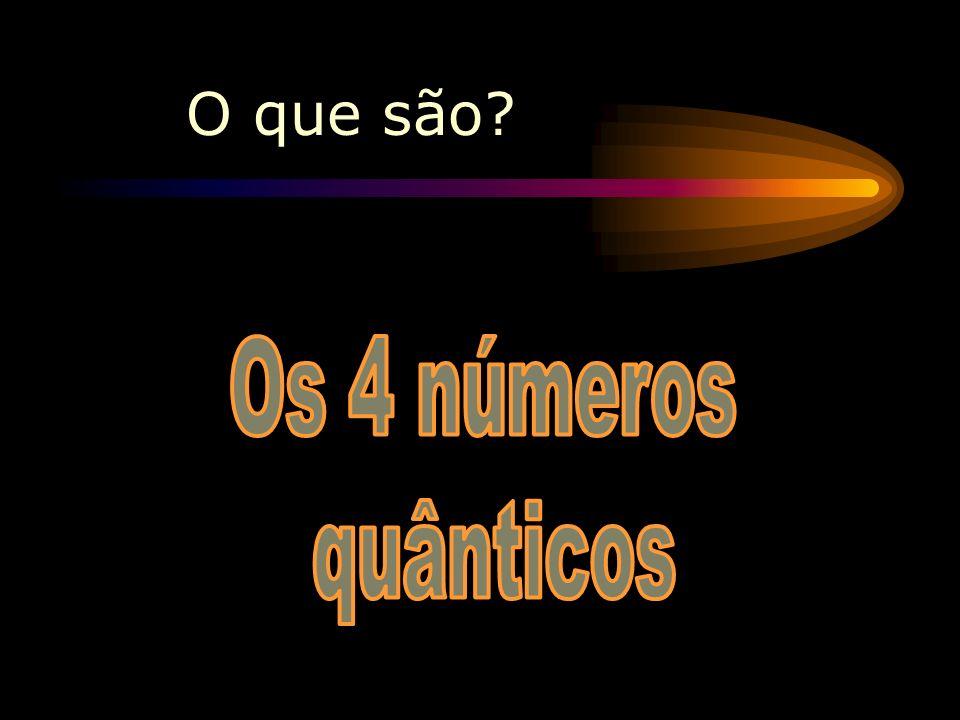 Configuração e orbitais e- buscam orbitais vazios c/spin = (Hund) Configuração e n° magnético Orbitais e spin Num átomo 2e- nunca terão os 4 n°s quÂnt