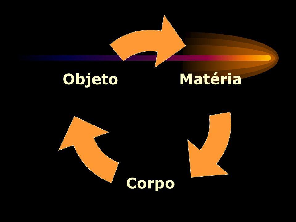 A química estuda a matéria e suas transformações Matéria é tudo que tem massa e ocupa determinado volume (tudo - som e luz )