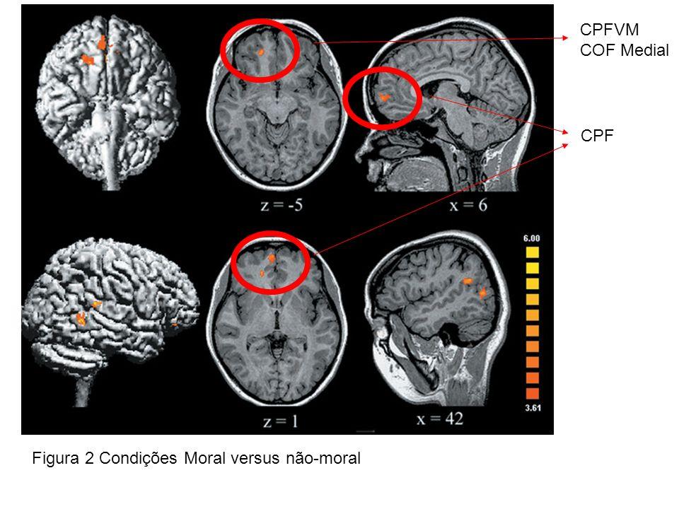 Figura 2 Condições Moral versus não-moral CPFVM COF Medial CPF