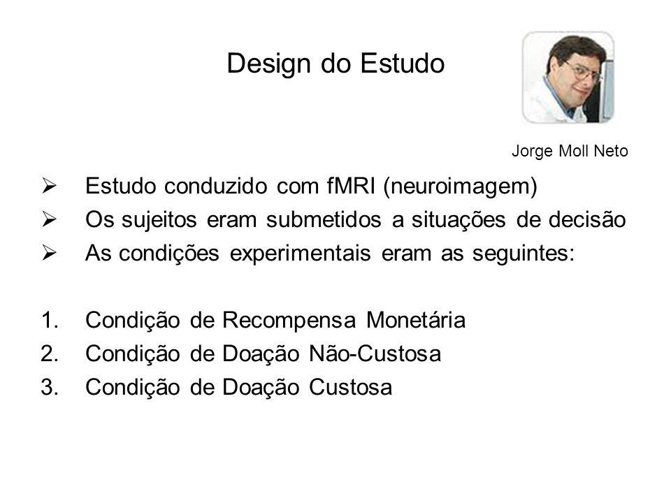 Design do Estudo Estudo conduzido com fMRI (neuroimagem) Os sujeitos eram submetidos a situações de decisão As condições experimentais eram as seguint