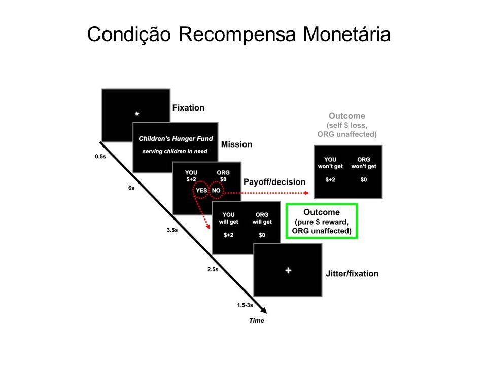 Condição Recompensa Monetária
