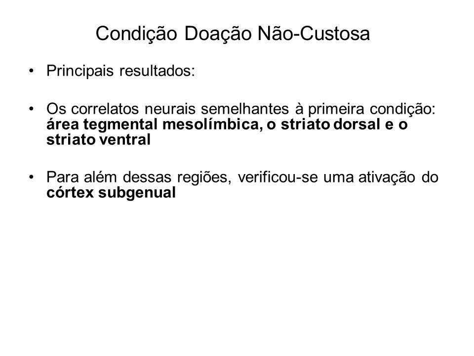 Principais resultados: Os correlatos neurais semelhantes à primeira condição: área tegmental mesolímbica, o striato dorsal e o striato ventral Para al
