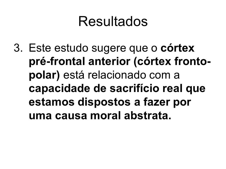 Córtex Orbitofrontal Lateral Resultados 3.Este estudo sugere que o córtex pré-frontal anterior (córtex fronto- polar) está relacionado com a capacidad