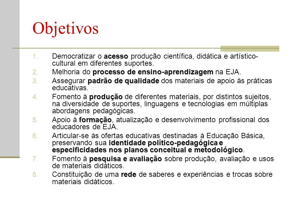 Objetivos acesso 1. Democratizar o acesso produção científica, didática e artístico- cultural em diferentes suportes. processo de ensino-aprendizagem