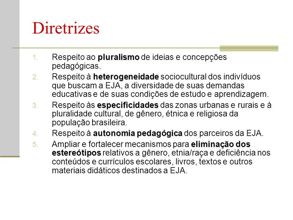 Diretrizes pluralismo 1. Respeito ao pluralismo de ideias e concepções pedagógicas. heterogeneidade 2. Respeito à heterogeneidade sociocultural dos in