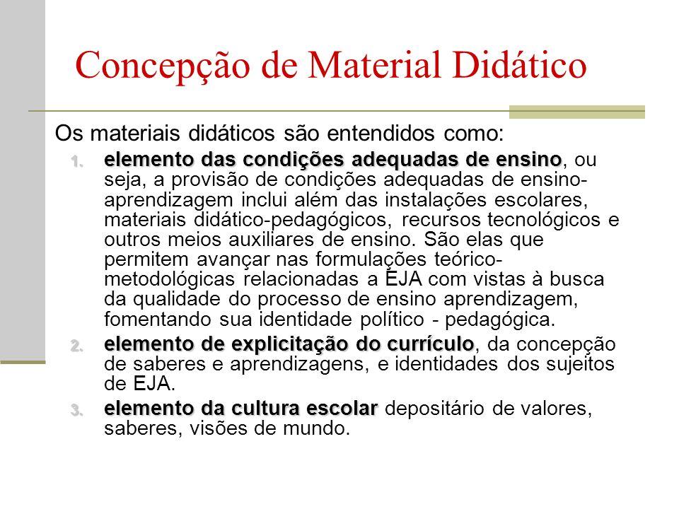 Concepção de Material Didático Os materiais didáticos são entendidos como: 1. elemento das condições adequadas de ensino 1. elemento das condições ade