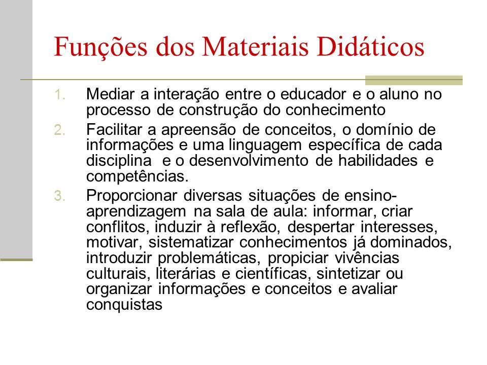 Funções dos Materiais Didáticos 1. Mediar a interação entre o educador e o aluno no processo de construção do conhecimento 2. Facilitar a apreensão de