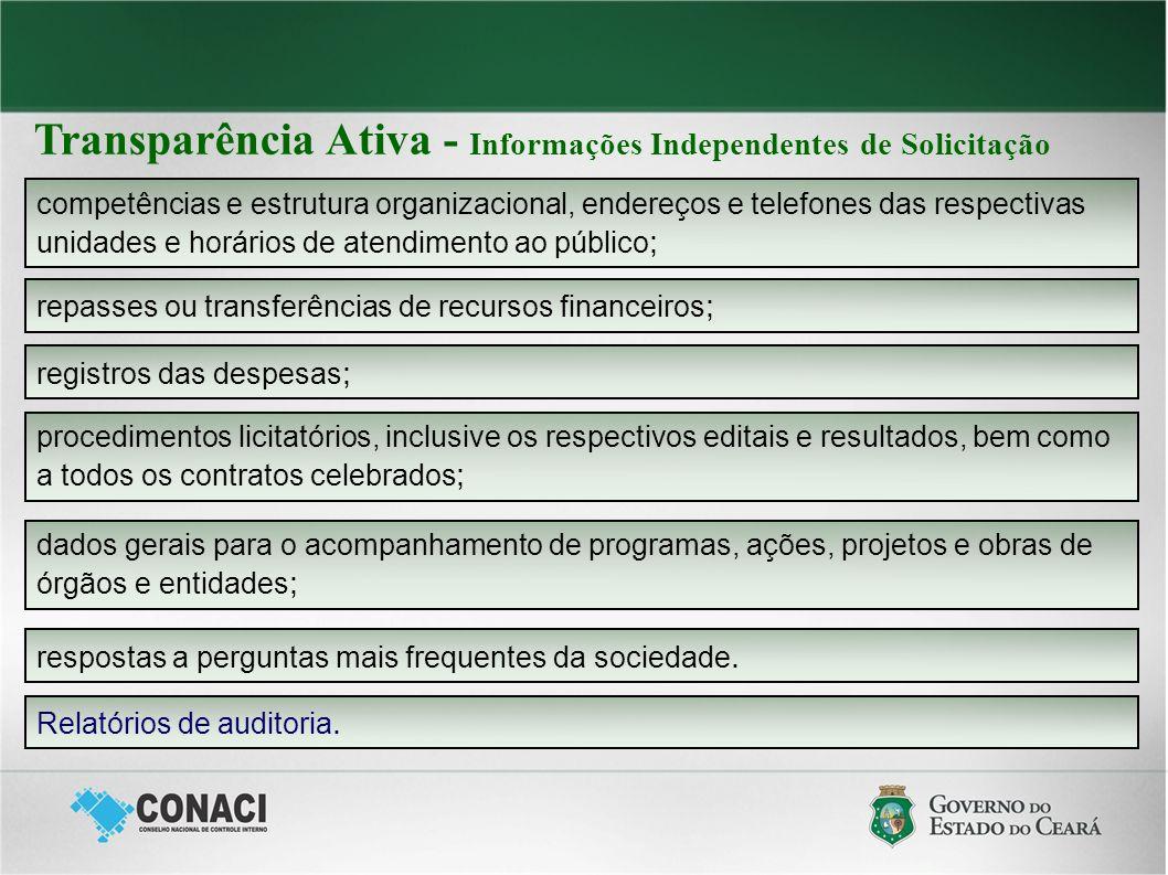 Transparência Ativa - Informações Independentes de Solicitação competências e estrutura organizacional, endereços e telefones das respectivas unidades