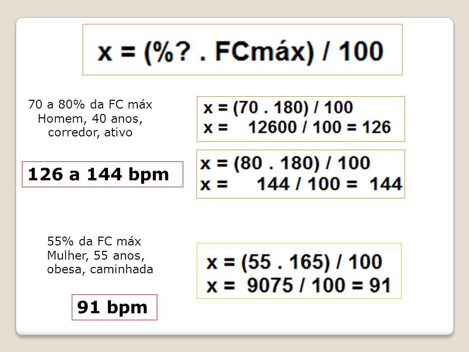 70 a 80% da FC máx Homem, 40 anos, corredor, ativo 126 a 144 bpm 55% da FC máx Mulher, 55 anos, obesa, caminhada 91 bpm