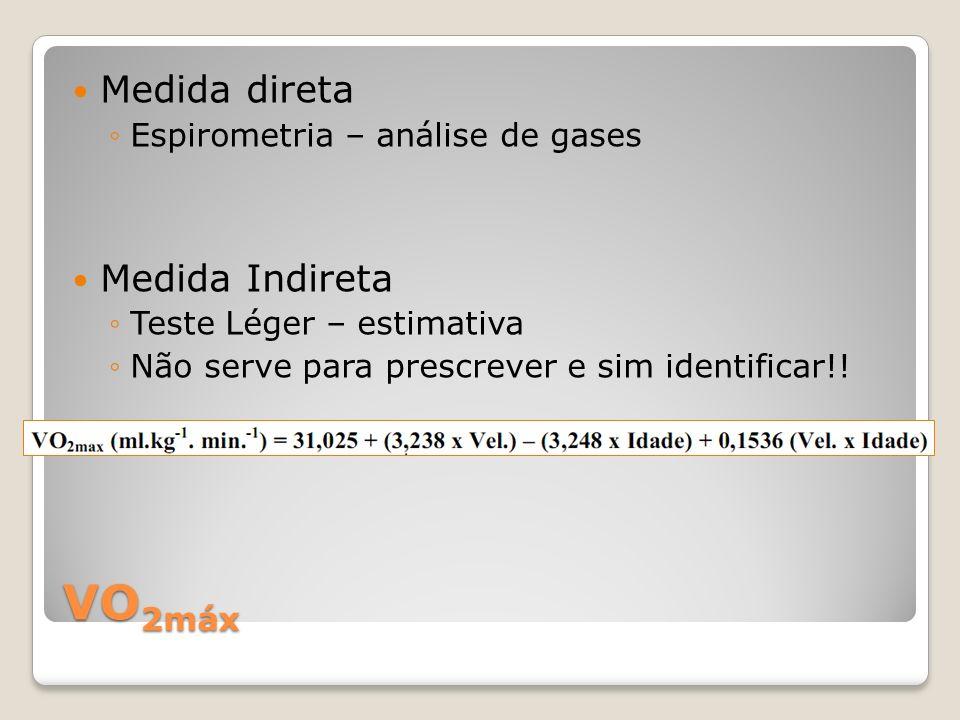 VO 2máx Medida direta Espirometria – análise de gases Medida Indireta Teste Léger – estimativa Não serve para prescrever e sim identificar!!