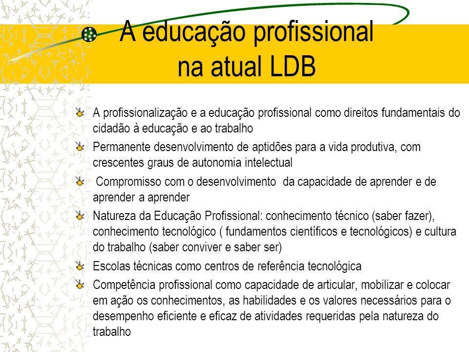 A educação profissional na atual LDB A profissionalização e a educação profissional como direitos fundamentais do cidadão à educação e ao trabalho Per