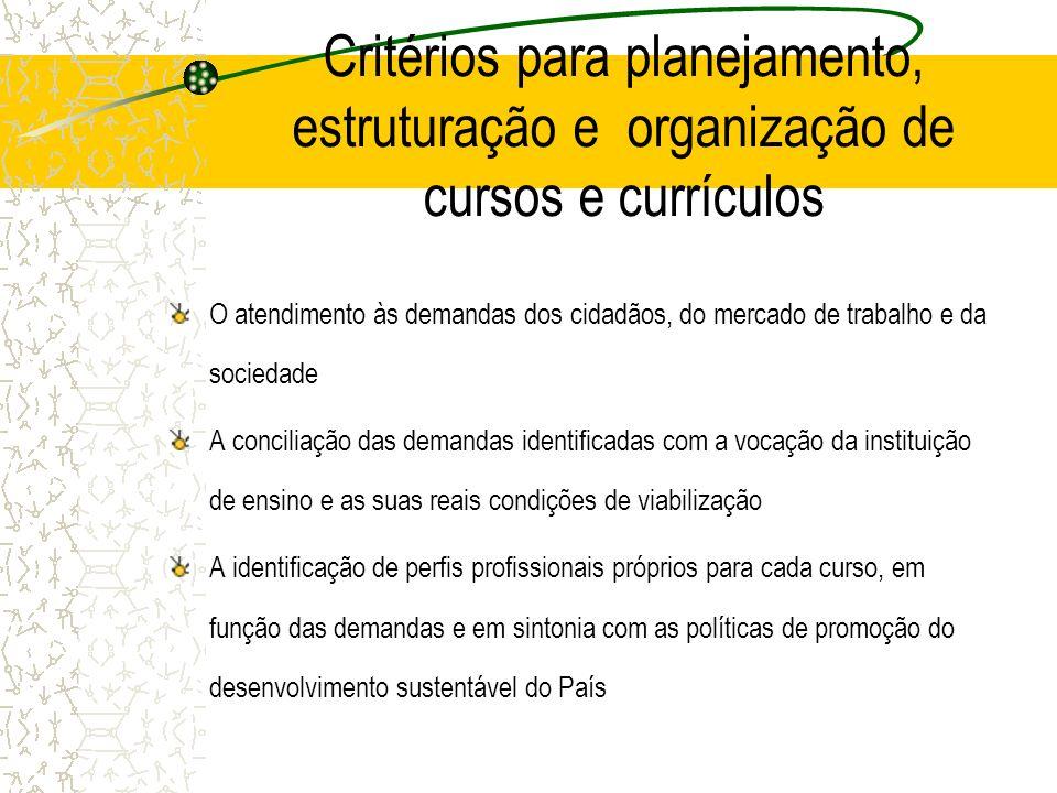 Critérios para planejamento, estruturação e organização de cursos e currículos O atendimento às demandas dos cidadãos, do mercado de trabalho e da soc