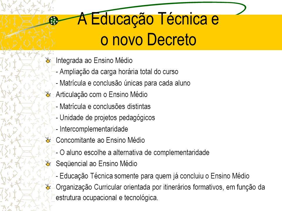 A Educação Técnica e o novo Decreto Integrada ao Ensino Médio - Ampliação da carga horária total do curso - Matrícula e conclusão únicas para cada alu