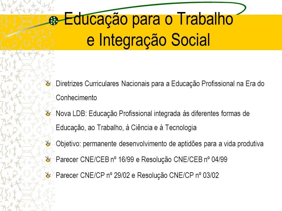 Educação para o Trabalho e Integração Social Diretrizes Curriculares Nacionais para a Educação Profissional na Era do Conhecimento Nova LDB: Educação