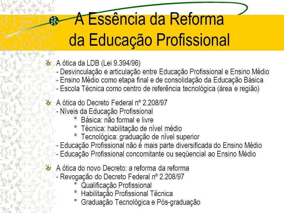 A Essência da Reforma da Educação Profissional A ótica da LDB (Lei 9.394/96) - Desvinculação e articulação entre Educação Profissional e Ensino Médio