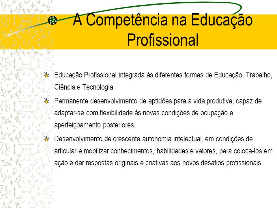 A Competência na Educação Profissional Educação Profissional integrada às diferentes formas de Educação, Trabalho, Ciência e Tecnologia. Permanente de