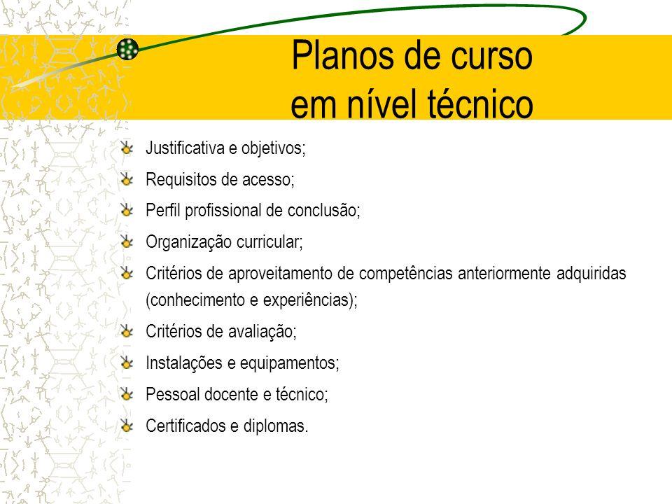 Planos de curso em nível técnico Justificativa e objetivos; Requisitos de acesso; Perfil profissional de conclusão; Organização curricular; Critérios