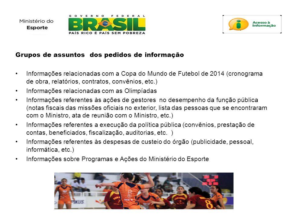 Grupos de assuntos dos pedidos de informação Informações relacionadas com a Copa do Mundo de Futebol de 2014 (cronograma de obra, relatórios, contrato