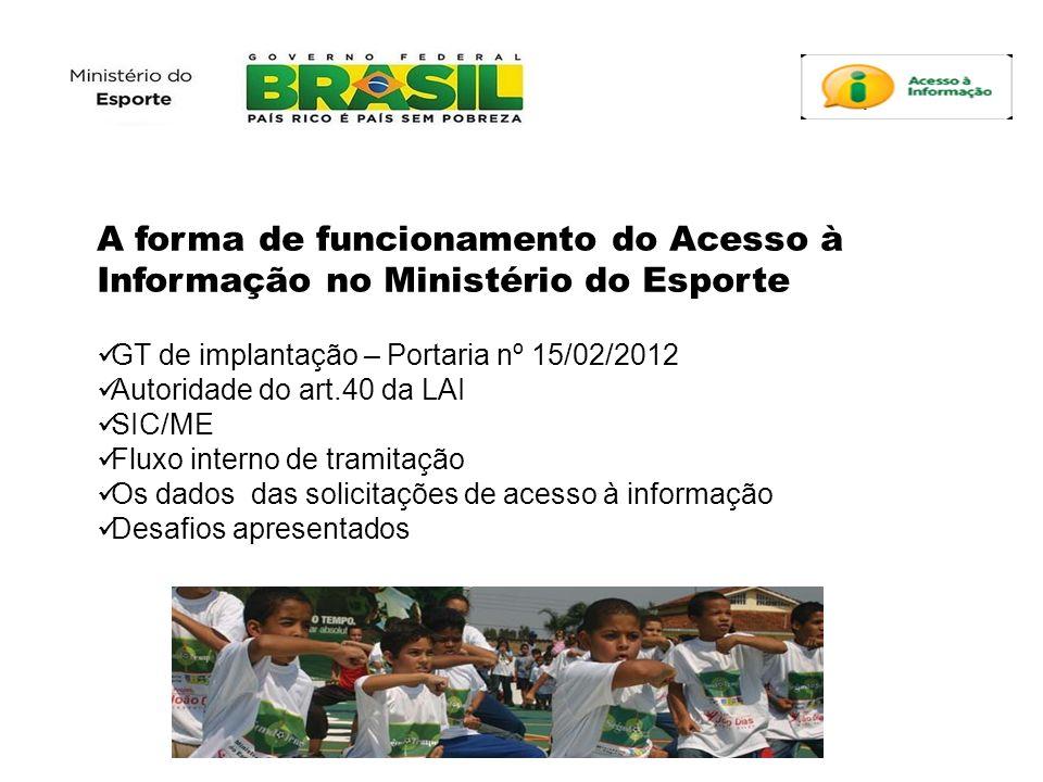 A forma de funcionamento do Acesso à Informação no Ministério do Esporte GT de implantação – Portaria nº 15/02/2012 Autoridade do art.40 da LAI SIC/ME