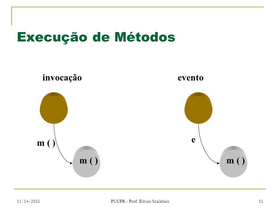 11/14/2013 PUCPR - Prof. Edson Scalabrin 11 Execução de Métodos invocaçãoevento m ( ) e