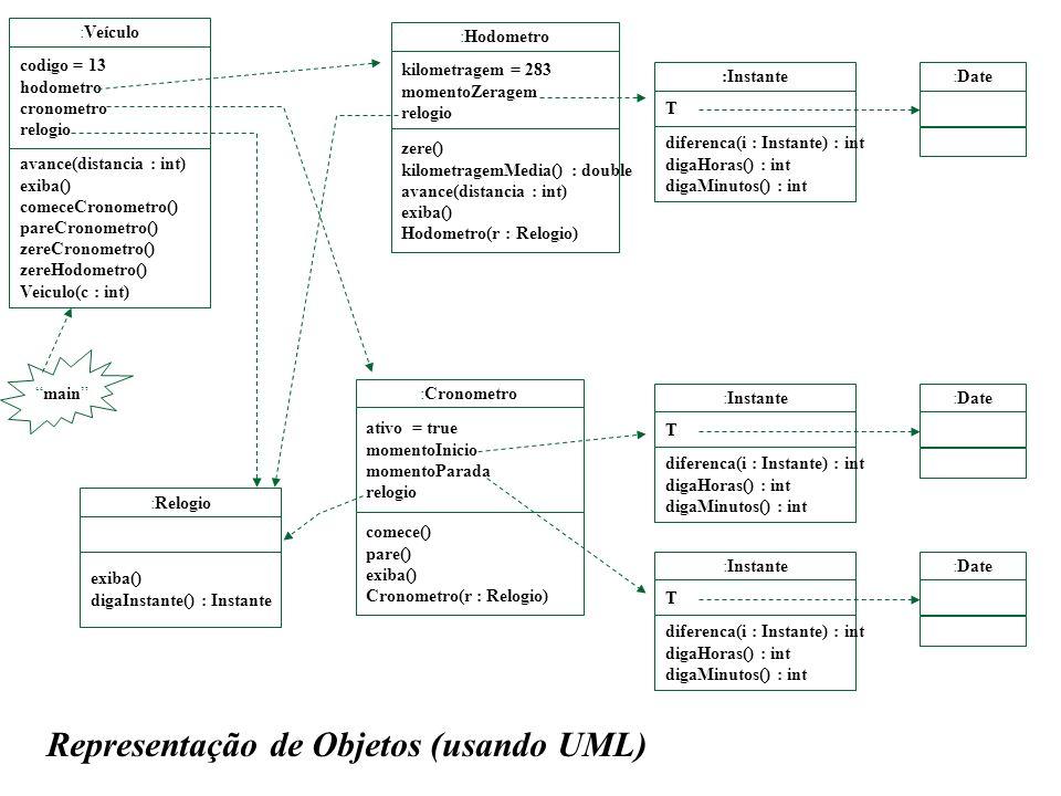 11/14/2013 PUCPR - Prof. Edson Scalabrin 24 :Veículo codigo = 13 hodometro cronometro relogio avance(distancia : int) exiba() comeceCronometro() pareC