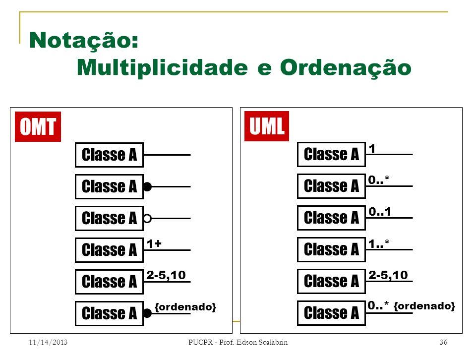 11/14/2013 PUCPR - Prof. Edson Scalabrin 36 Notação: Multiplicidade e Ordenação Classe A 0..* 1 0..1 1..* 2-5,10 0..* {ordenado} 1+ 2-5,10 {ordenado}