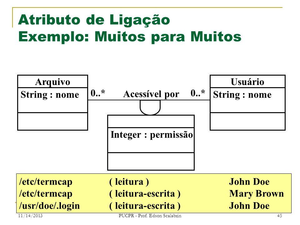 11/14/2013 PUCPR - Prof. Edson Scalabrin 45 Atributo de Ligação Exemplo: Muitos para Muitos Arquivo String : nome Usuário String : nome Integer : perm