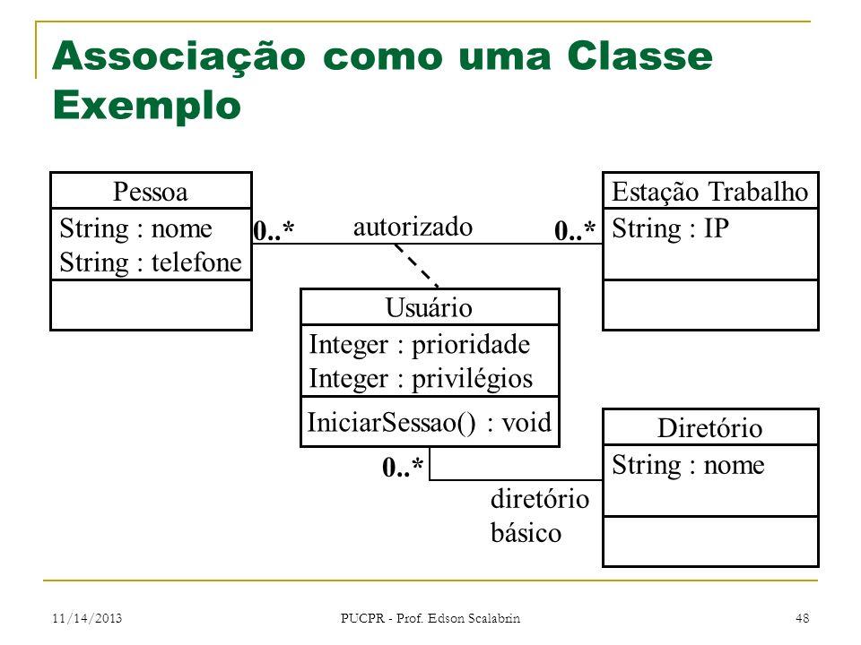 11/14/2013 PUCPR - Prof. Edson Scalabrin 48 Associação como uma Classe Exemplo Pessoa String : nome String : telefone Estação Trabalho String : IP Usu
