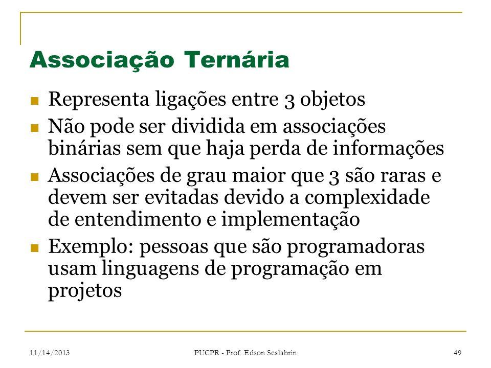 11/14/2013 PUCPR - Prof. Edson Scalabrin 49 Associação Ternária Representa ligações entre 3 objetos Não pode ser dividida em associações binárias sem