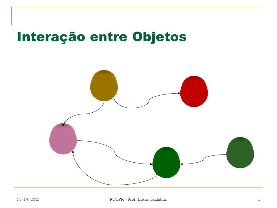 11/14/2013 PUCPR - Prof. Edson Scalabrin 5 Interação entre Objetos