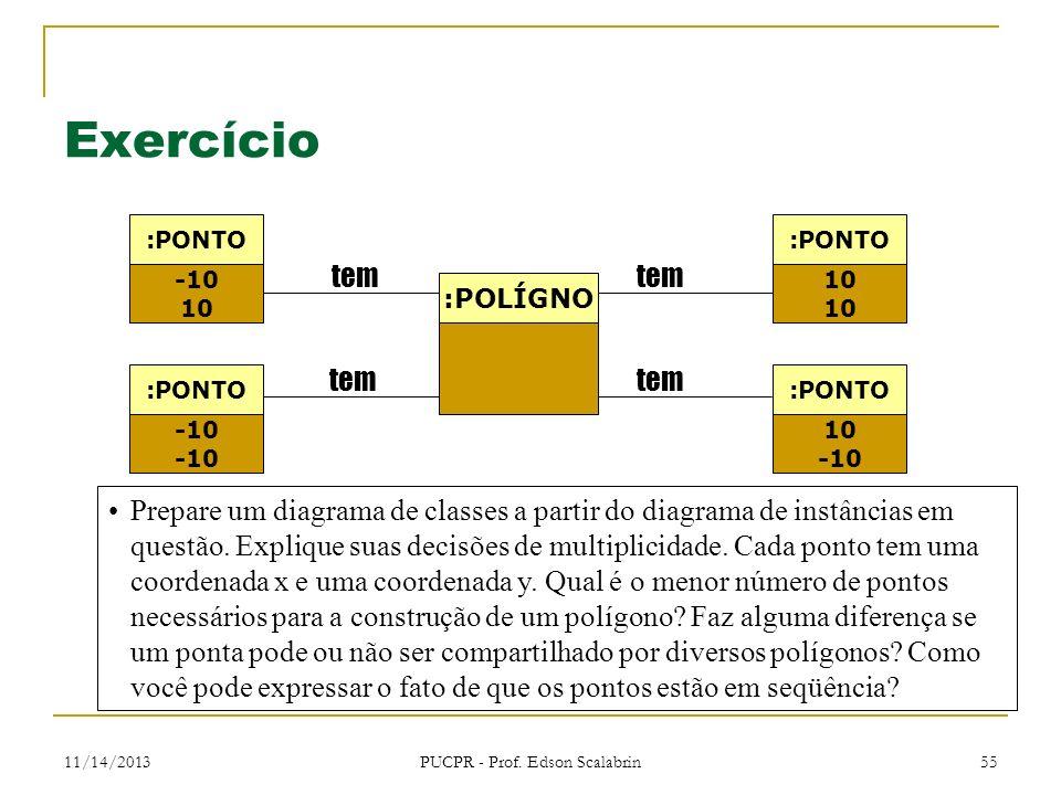 11/14/2013 PUCPR - Prof. Edson Scalabrin 55 Exercício Prepare um diagrama de classes a partir do diagrama de instâncias em questão. Explique suas deci