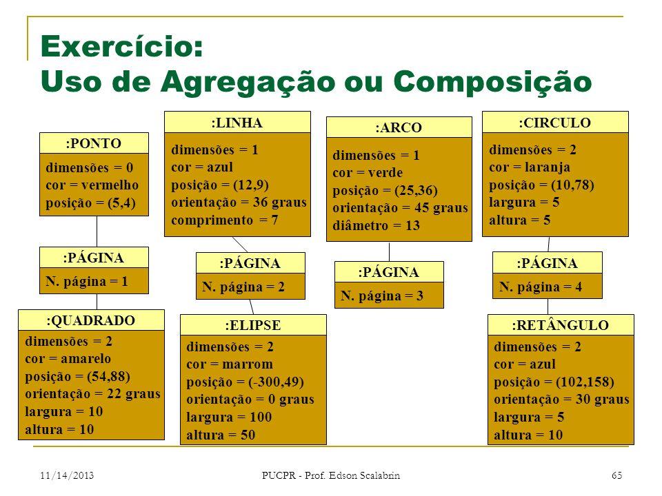 11/14/2013 PUCPR - Prof. Edson Scalabrin 65 Exercício: Uso de Agregação ou Composição dimensões = 0 cor = vermelho posição = (5,4) :PONTO dimensões =