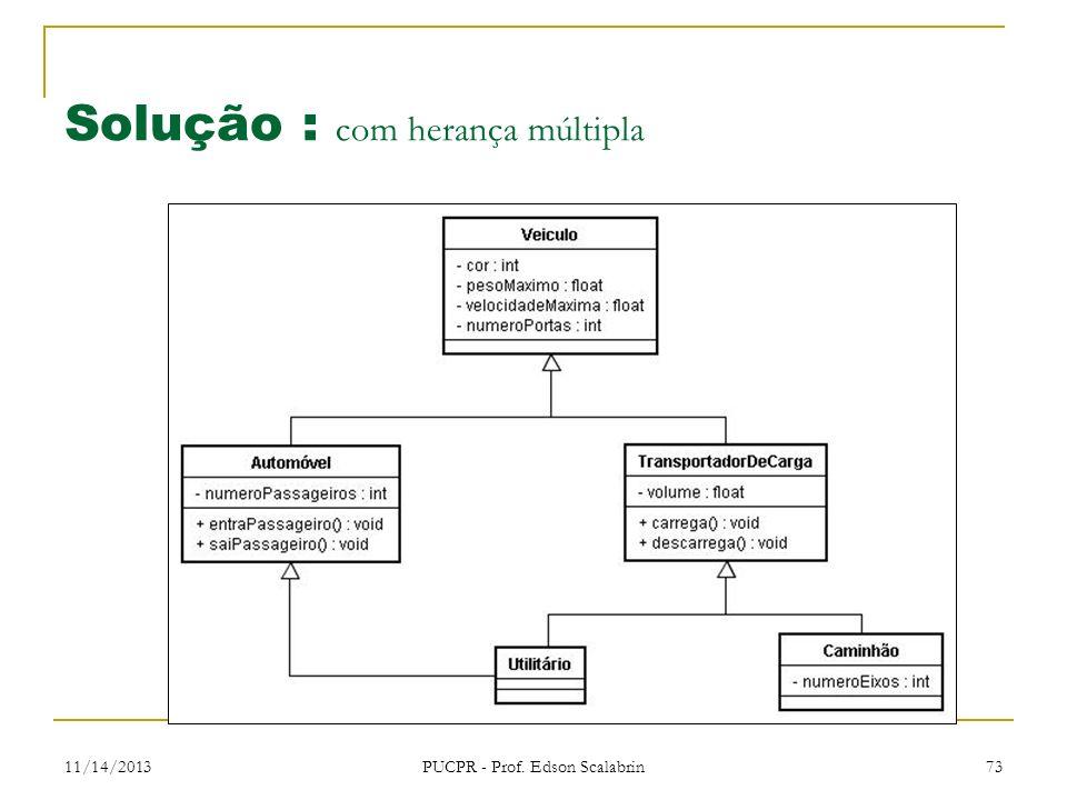 11/14/2013 PUCPR - Prof. Edson Scalabrin 73 Solução : com herança múltipla