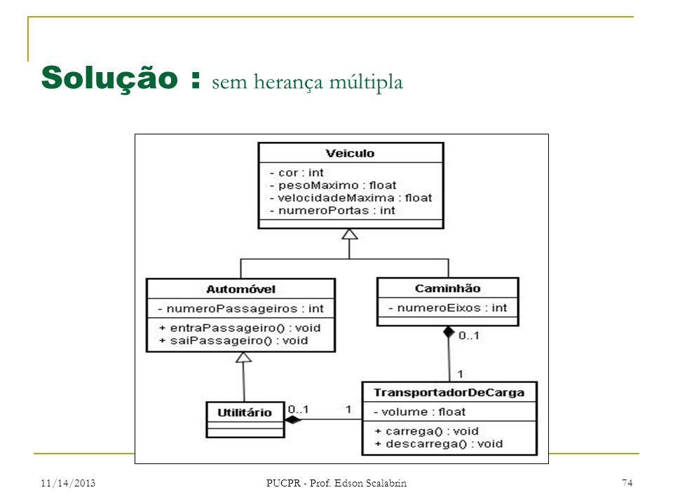 11/14/2013 PUCPR - Prof. Edson Scalabrin 74 Solução : sem herança múltipla