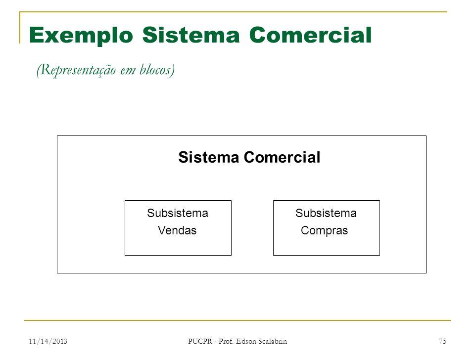 11/14/2013 PUCPR - Prof. Edson Scalabrin 75 Exemplo Sistema Comercial (Representação em blocos) Sistema Comercial Subsistema Compras Subsistema Vendas