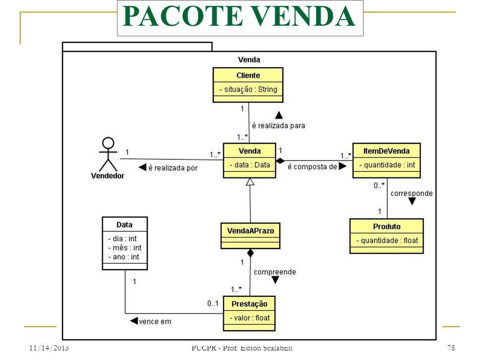 11/14/2013 PUCPR - Prof. Edson Scalabrin 78 PACOTE VENDA