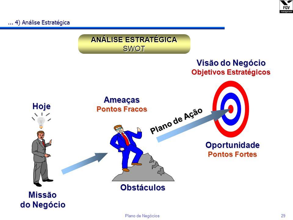 28Plano de Negócios 4) Análise Estratégica n É o dimensionamento da oportunidade do negócio dentro da realidade do mercado, e como nos posicionamos ne