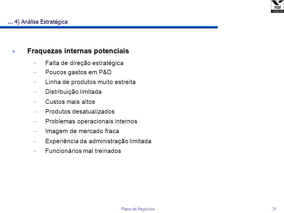 30Plano de Negócios... 4) Análise Estratégica Forças potenciais internas Forças potenciais internas Recursos financeiros abundantes Alguma competência