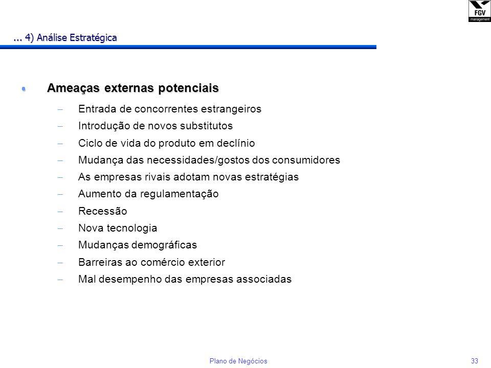 32Plano de Negócios... 4) Análise Estratégica Oportunidades potenciais externas Oportunidades potenciais externas Crescimento de mercado rápido As emp